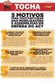 Tocha 1 Especial - 5 motivos para você participar das mobilizações de ACT